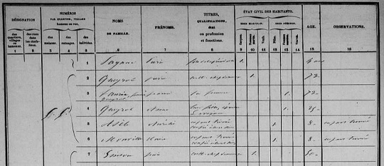 Dordogne 1856 census